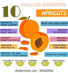 10 Health benefits information of Apricot. Nutrients info-graphic,  vector illustration. - stock vector