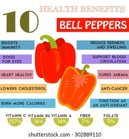 10 Health benefits information of Bell Peppers. Nutrients infographic,  vector illustration. - stock vector