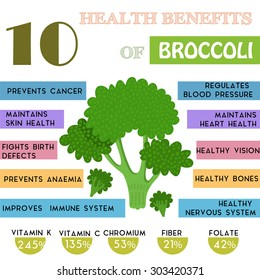 10 Health benefits information of Broccoli. Nutrients infographic,  vector illustration. - stock vector
