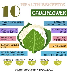 10 Health benefits information of Cauliflower. Nutrients infographic,  vector illustration. - stock vector