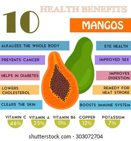 10 Health benefits information of Mangos. Nutrients infographic,  vector illustration. - stock vector