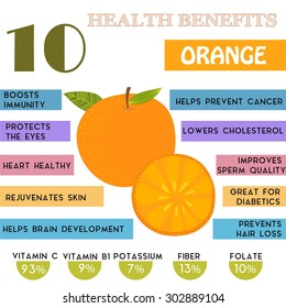 10 Health benefits information of Orange. Nutrients infographic,  vector illustration. - stock vector