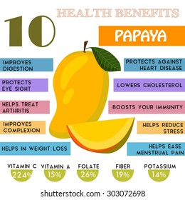 10 Health benefits information of Papaya. Nutrients infographic,  vector illustration. - stock vector