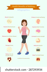 10 health benefits of walking info graphic icon set (vector)