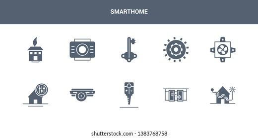 10 smarthome vector icons such as alarm system, automated door, car key, cd player, control panel contains cooler, dimmer, door key, doorbell, eco home. smarthome icons