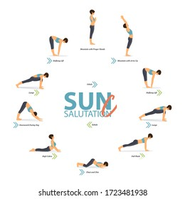 10 Yoga poses for Yoga at home in concept of Yoga Sun Salutation C in flat design. Woman is doing exercise for body stretching. Set of yoga posture or asana infographic. Character Vector Illustration