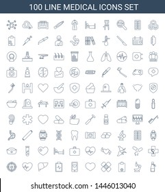 100 medical icons. Trendy medical icons white background. Included line icons such as ampoule, microscope, medical clipboard, bandage, heart. icon for web and mobile.