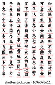 100 most popular Japanese Kanji