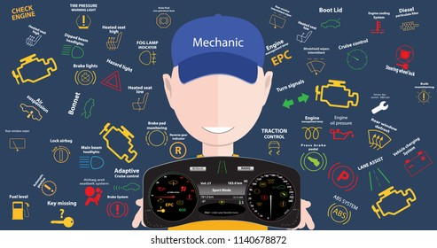 100 pack icons-Car dashboard,dtc codes,error message,check engine,fault, dashboard vector illustration,gas level,air suspension,collection,warnings.Dashboard panel indicators. Pictogram DTC code error