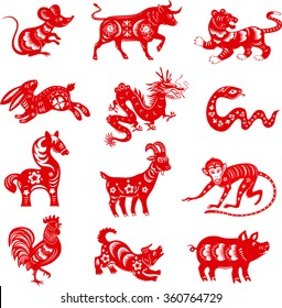 12 Chinese year horoscope symbols