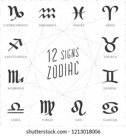 12 Clockwise Zodiac Signs Capricorn Aquarius Pisces Aries Taurus Gemini Cancer Leo Virgo Libra Scorpio Sagittarius and Logos Lettering - Calligraphy on White Background - Vector Hand Drawn Design