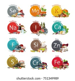 12 microelements for human health. Food sources. Food with the maximum content of basic minerals. White background