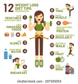 12 Weight Loss Diet Tips Infographics