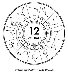 The 12 Zodiacal Signs Constellations. Illustration Vector EPS10 on white background.