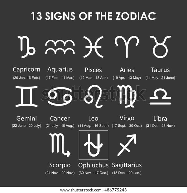 march 17 horoscope sign sagittarius or sagittarius