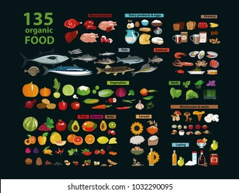 135 organic products. Natural food (meat products, vegetables, fruits, dairy products) in a set with categories. Isolate on a black background