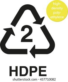 2 HDPE high-density polyethylene recycling code