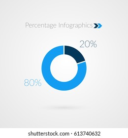 20 80 percent blue pie chart symbol. Percentage vector infographics. Circle diagram isolated