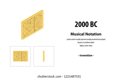 2000 BC The earliest form of musical notation can be found in a cuneiform tablet that was created at Nippur, Sumer. EPS 10 with isometric and layout grid for further edit.