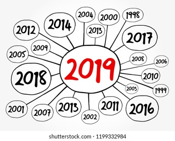 2019 Happy New Year and previous years mind map flowchart, holiday concept for presentations and reports