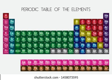 2019 Periodic Table of the Elements - displaying atomic number, symbol, name and atomic weight - updated with the four new elements Oganesson, Moscovium, Tennessine and Nihonium. EPS 10 vector