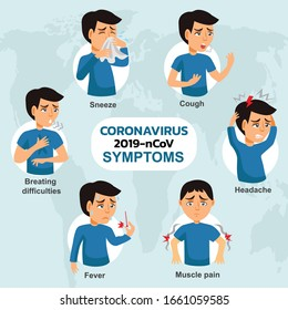 2019-nCoV Coronavirus Symptoms vector. signal of Coronavirus.  background maps vector. Cough, Fever, Sneeze, Headache, breathing difficulties, muscle pain, Symptoms of coronavirus