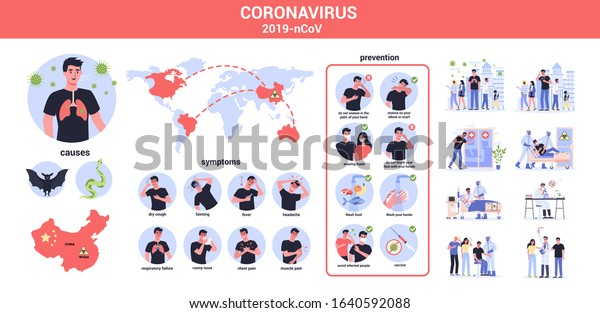 2019-nCoV Covid causes, symptoms and spreading. Coronovirus alert. Virus protection tips. Research and development on a preventive vaccine. Set of isolated vector illustration in cartoon style