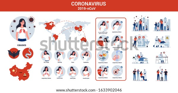 2019-nCoV covid-19 causes, symptoms and spreading. Coronovirus alert. Virus protection tips. Research and development on a preventive vaccine. Set of isolated vector illustration in cartoon style
