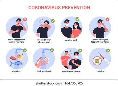2019-nCoV virus protection tips. Coronovirus alert. Prevention infographics. Set of isolated vector illustration in cartoon style