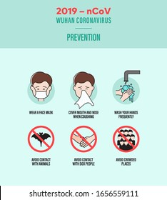 2019-nCoV Wuhan Coronavirus Prevention. Wear Face Mask, Cover Nose when Cough and Sneeze, Wash Hands, Avoid Animals, Avoid Crowded Places, Avoid Contact with People. Coronavirus Symptoms. Vector