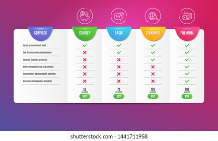 24/7 service, Bitcoin coin and Web search icons simple set. Comparison table. Reject access sign. Call support, Piggy bank, Find internet. Delete device. Technology set. Pricing plan. Vector
