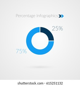 25 75 percent blue pie chart symbol. Percentage vector infographics. Circle diagram isolated