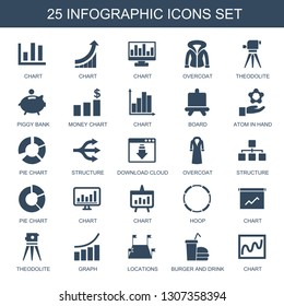 25 infographic icons. Trendy infographic icons white background. Included filled icons such as chart, overcoat, theodolite, piggy bank, money chart. infographic icon for web and mobile.