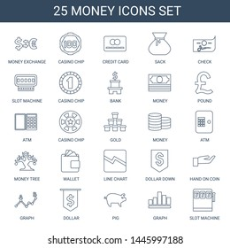 25 money icons. Trendy money icons white background. Included line icons such as money exchange, casino chip, credit card, sack, check, Slot machine. icon for web and mobile.