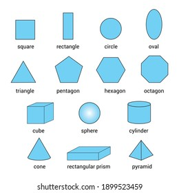 2d and 3d basic geometric shapes