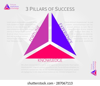 3 pillars of success - fortune, experience, knowledge, vector infographics