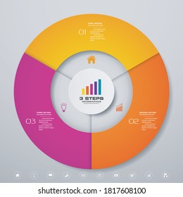 3 steps cycle chart infographics elements for data presentation. EPS 10.