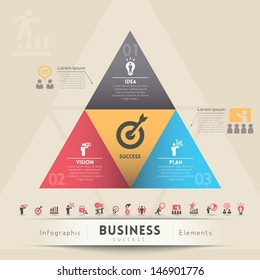 3 Steps Strategy in Triangle Shape for Successful Business Infographic