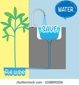 3 steps of water saving at home. Think seriously of usage, saving alternative and reuse system. Vector illustration.