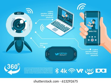 360 camera VR flat electronic gadget devices infographics