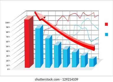 3D Business charts
