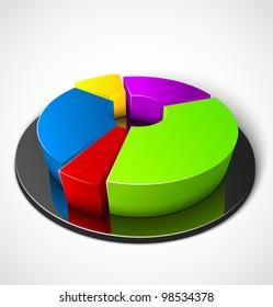 3d circular business colorful graphs