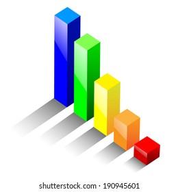 3d collorfull  business growth bar graph