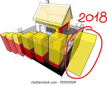 3d illustration of diagram of a detached house with additional wall and roof insulation and hand drawn note 2018 over last diagram bar