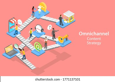 3D Isometric Flat Vector Concept of Cross-Channel, Omnichannel, Several Communication Channels Between Seller and Customer, Digital Marketing, Online Shopping.