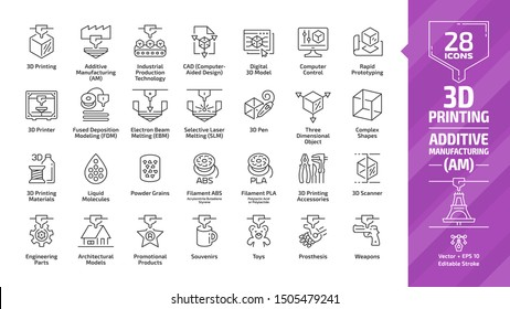 3D printing outline icon set with additive manufacturing (AM) print technology editable stroke line symbols: industrial production tech, computer aided design (CAD), digital model, rapid prototyping.