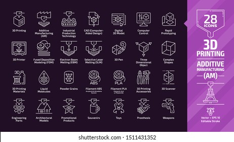 3D printing outline icon set in dark mode with additive manufacturing (AM) print technology editable stroke line symbols: printer machine, pen, three dimensional object, complex shapes, materials.