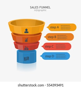 3d sales funnel various layers of interaction