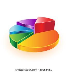 3d vector pie chart