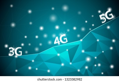 3g, 4g and 5g futuristic abstract background. bussiness infographic.